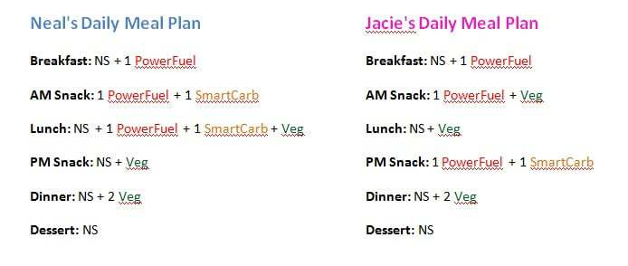 daily meal plan