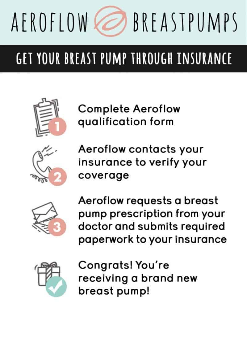 Find out how to get a FREE breast pump through insurance, 100% hassle free, via Aeroflow Breastpumps. Don't spend money on a pump when you can get one free!