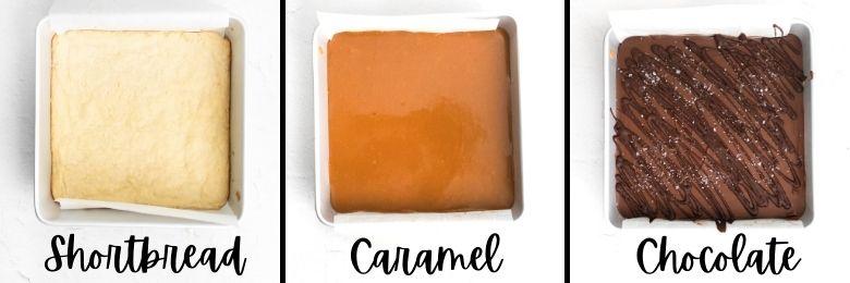 Shortbread, caramel, chocolate